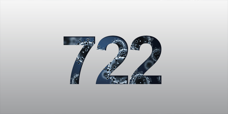 One More Positive Case, 22 Active, Total Of 722